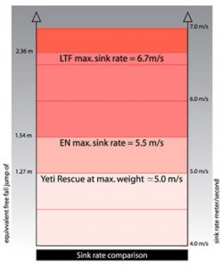 g.yetirescue_skinrate-2